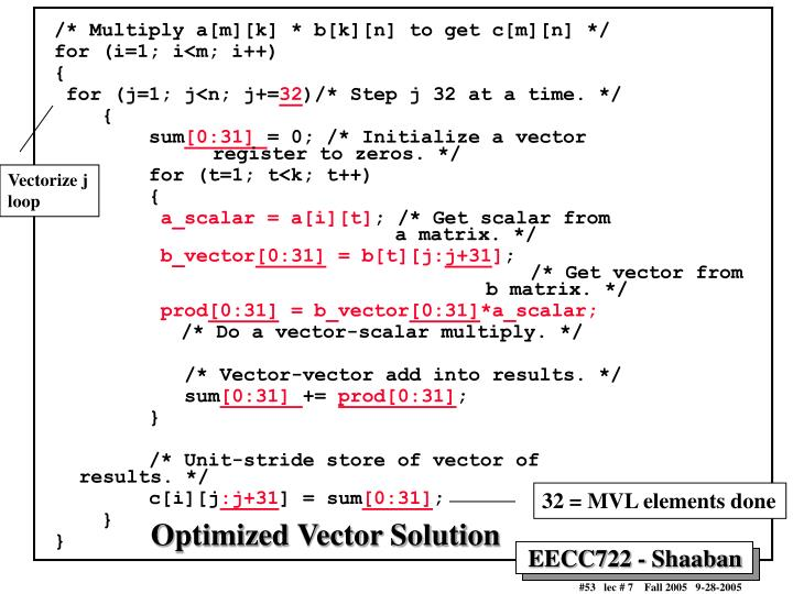 Optimized Vector Solution