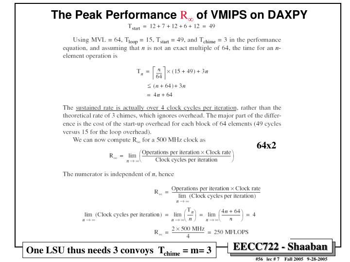 The Peak Performance