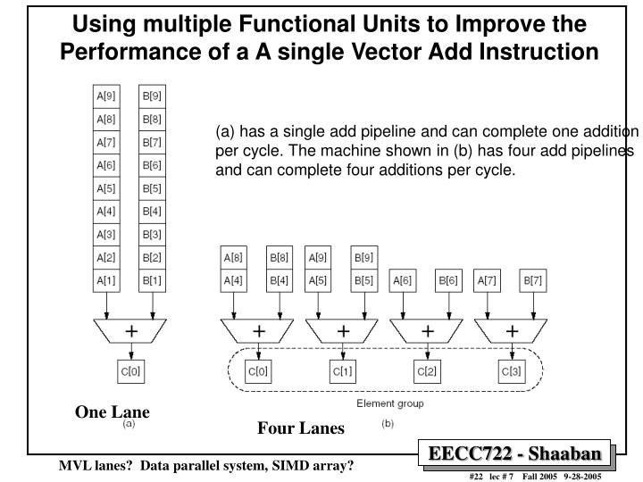 Using multiple Functional Units to Improve the Performance of a A single Vector Add Instruction