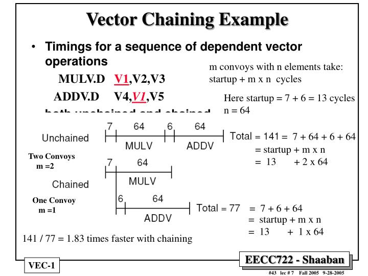 Vector Chaining Example