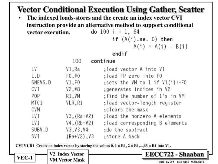 Vector Conditional Execution Using Gather, Scatter