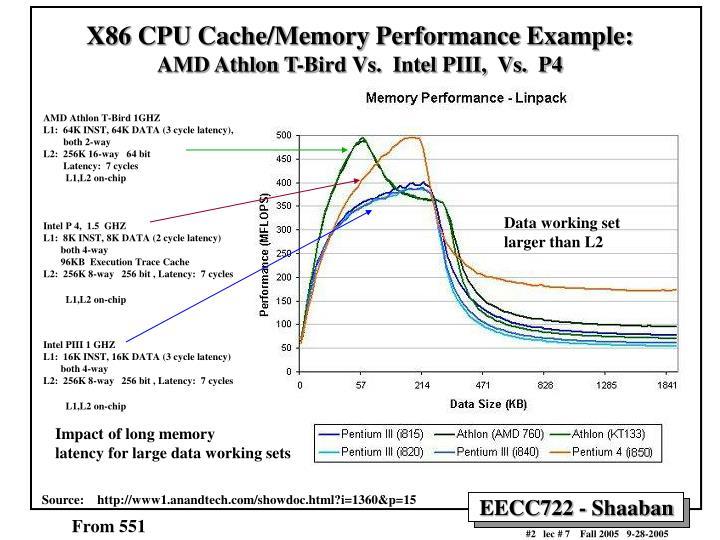X86 cpu cache memory performance example amd athlon t bird vs intel piii vs p4