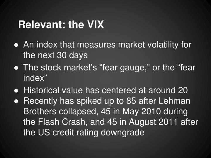 Relevant the vix