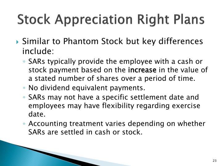Stock Appreciation Right Plans