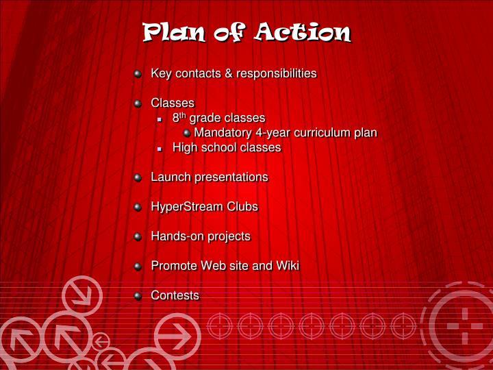 Key contacts & responsibilities