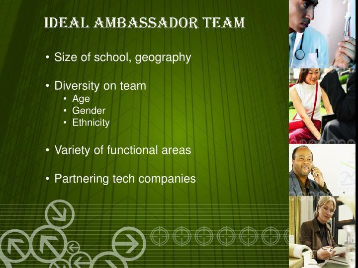 Ideal Ambassador Team