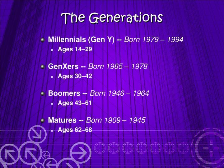 Millennials (Gen Y) --