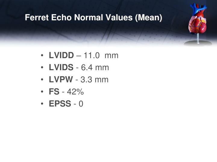 Ferret Echo Normal Values (Mean)