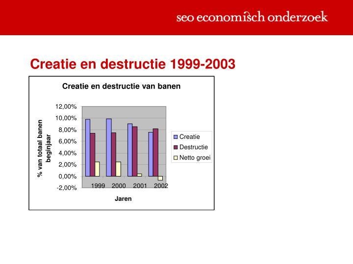 Creatie en destructie van banen