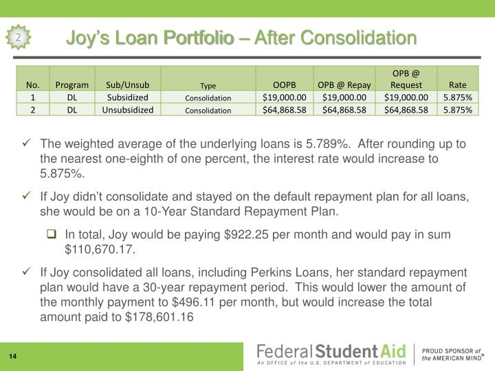 Joy's Loan Portfolio – After Consolidation