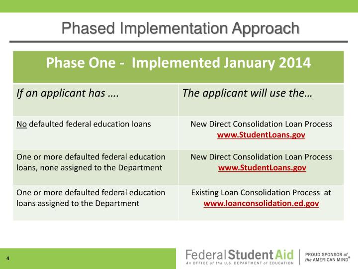 Phased Implementation Approach