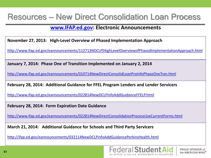 Resources – New Direct Consolidation Loan Process
