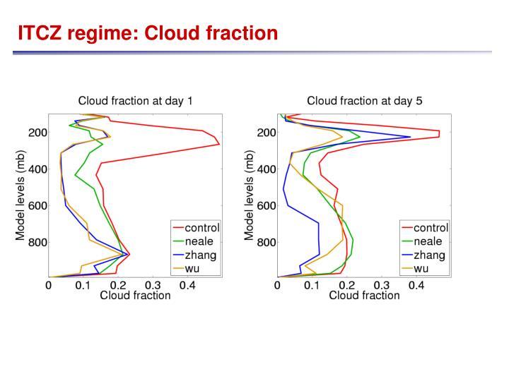 ITCZ regime: Cloud fraction