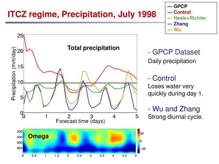 - GPCP Dataset