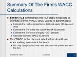 summary of the firm s wacc calculations