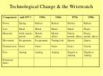 technological change the wristwatch