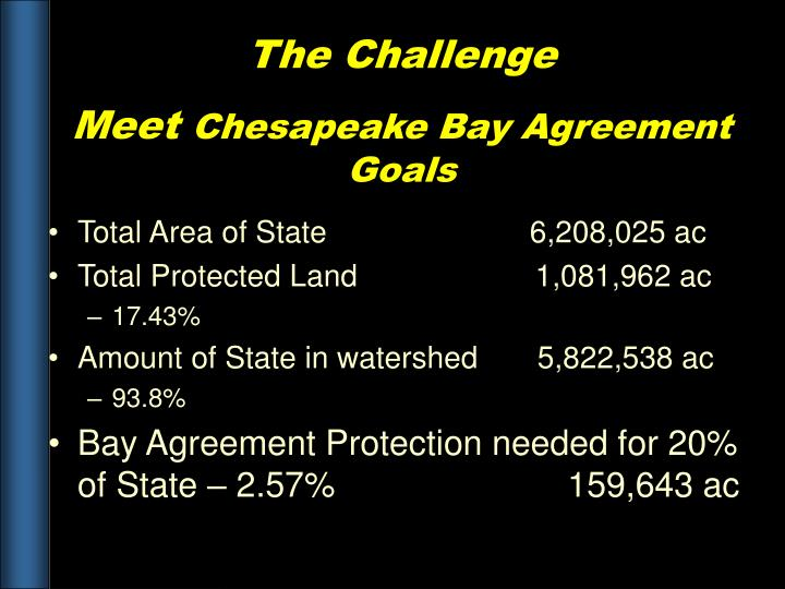 Total Area of State                        6,208,025 ac