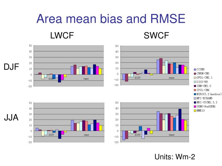 Area mean bias and RMSE