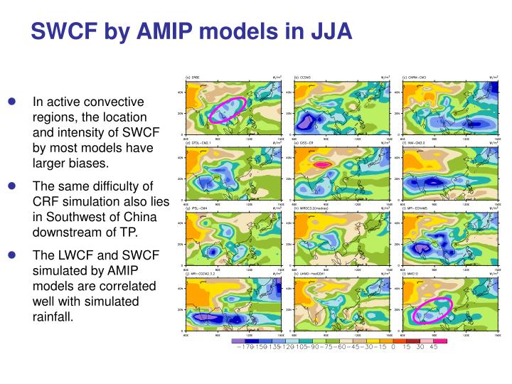 SWCF by AMIP models in JJA