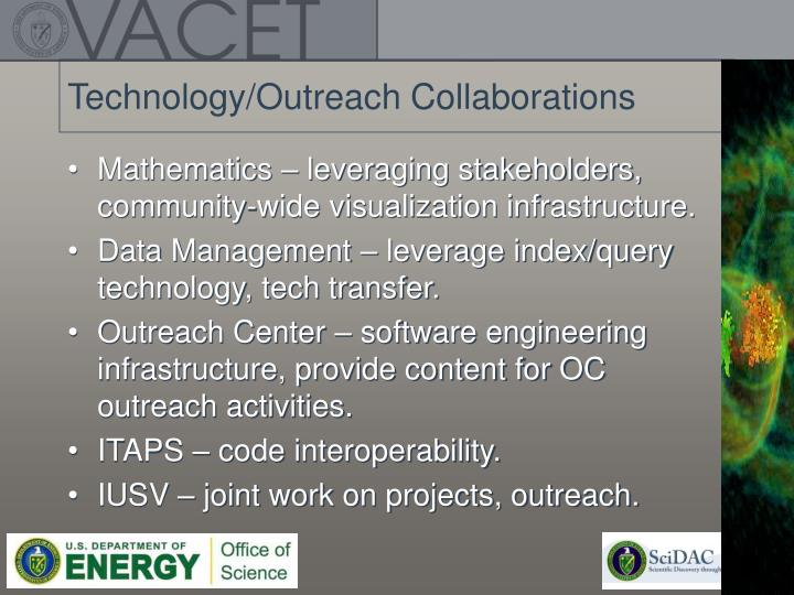 Technology/Outreach Collaborations