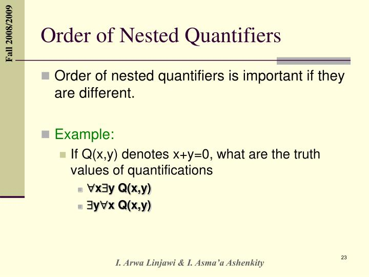 Order of Nested Quantifiers