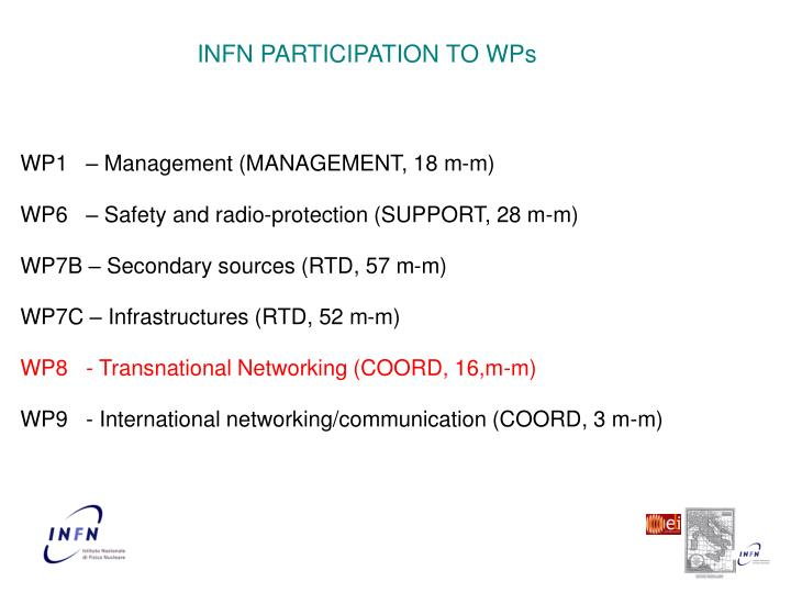 INFN PARTICIPATION TO WPs