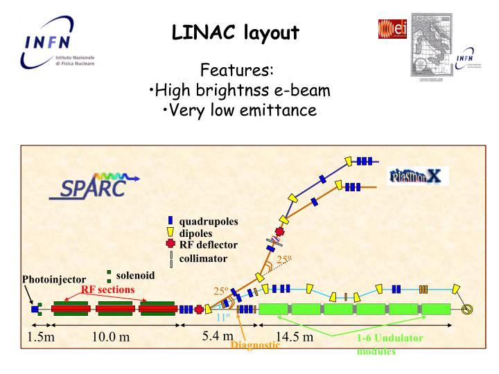 LINAC layout