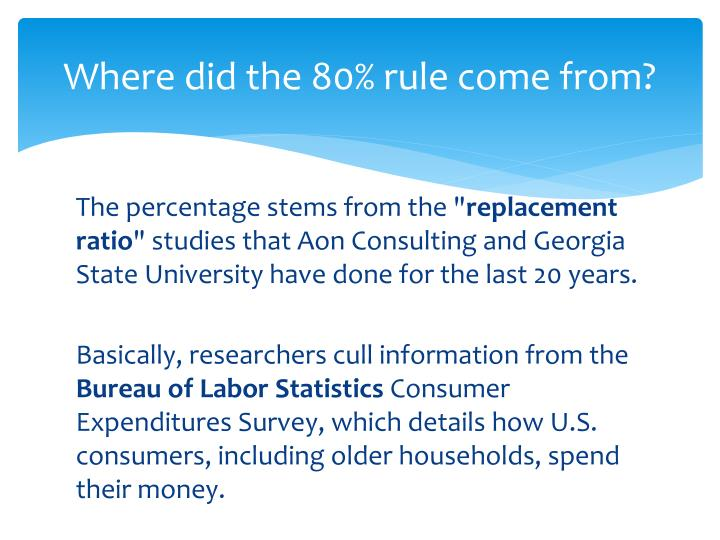 Where did the 80% rule come from?