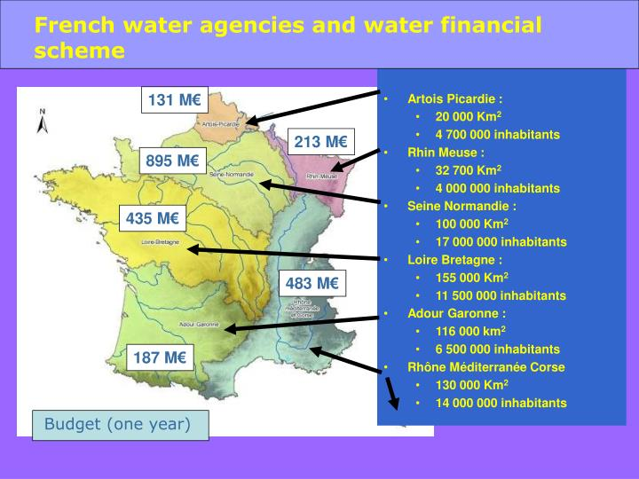 French water agencies and water financial scheme