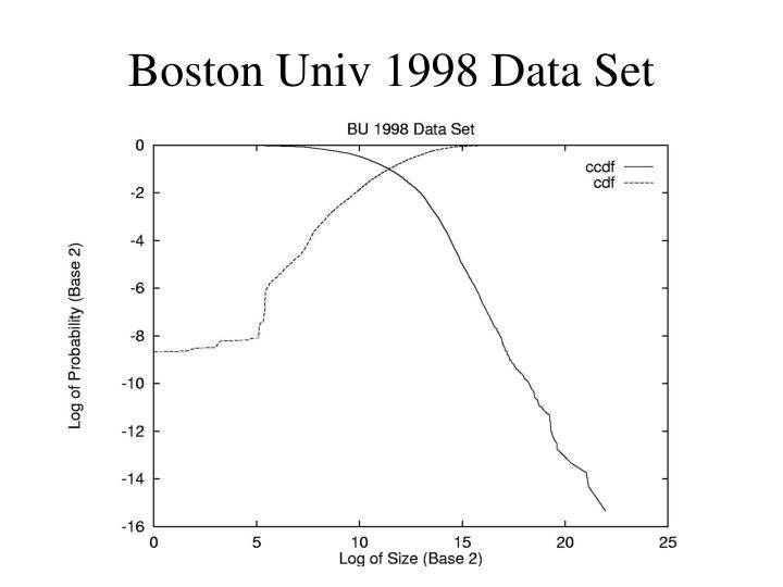 Boston Univ 1998 Data Set