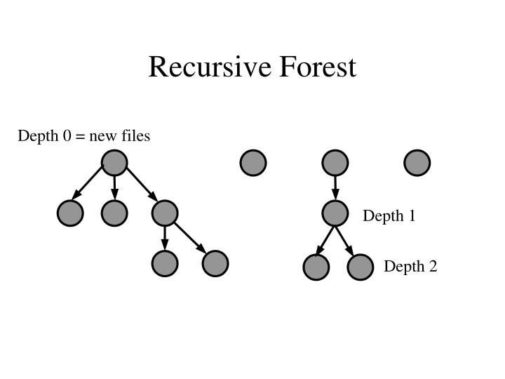 Recursive Forest