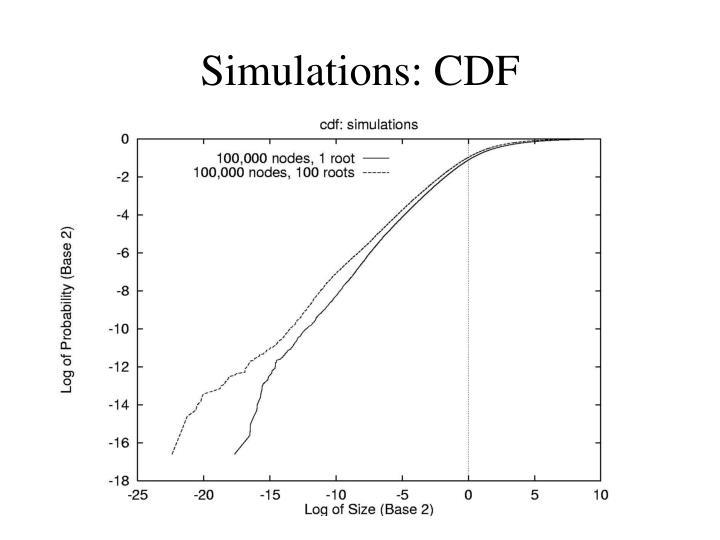 Simulations: CDF