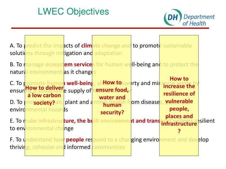 LWEC Objectives