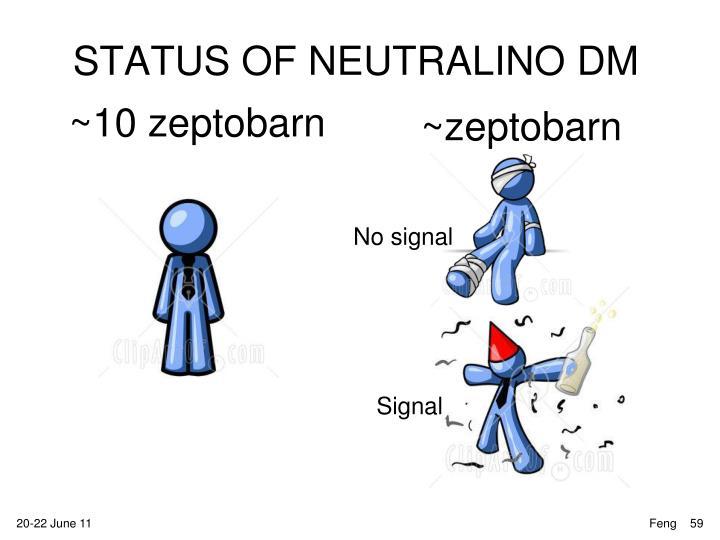 STATUS OF NEUTRALINO DM
