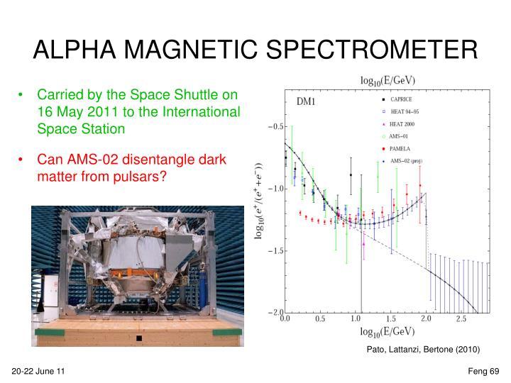 ALPHA MAGNETIC SPECTROMETER