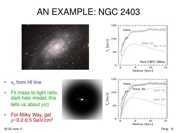 AN EXAMPLE: NGC 2403