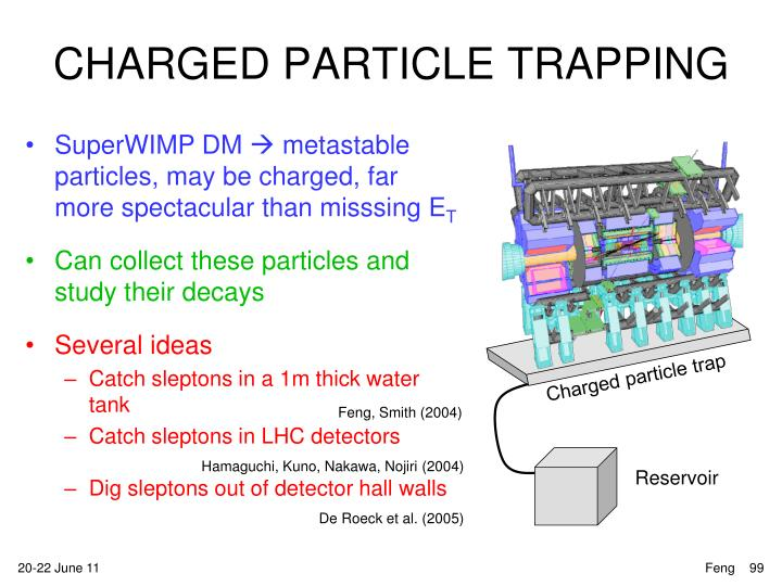 CHARGED PARTICLE TRAPPING