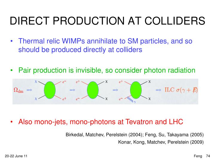 DIRECT PRODUCTION at colliders