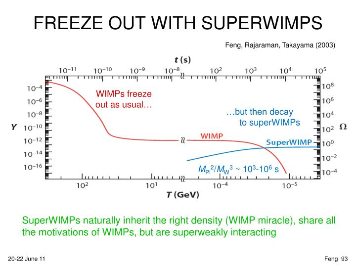 FREEZE OUT WITH SUPERWIMPS
