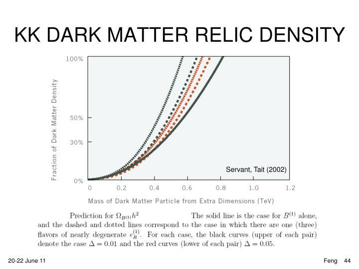 KK Dark Matter Relic Density