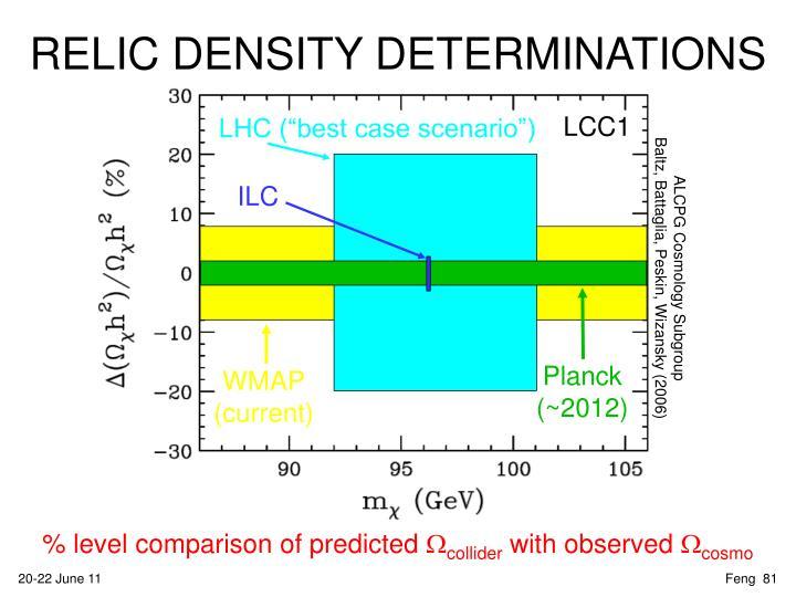 """LHC (""""best case scenario"""")"""
