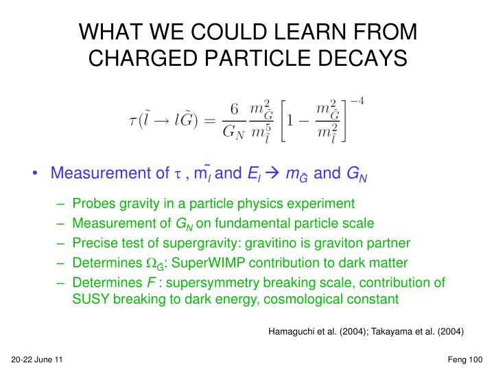 WHAT WE COULD LEARN FROM  CHARGED PARTICLE DECAYS