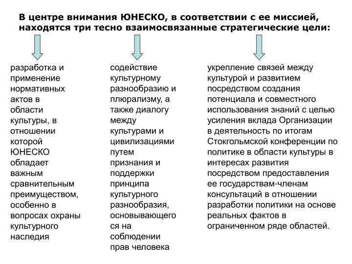 В центре внимания ЮНЕСКО, в соответствии с ее миссией, находятся три тесно взаимосвязанные стратегические цели: