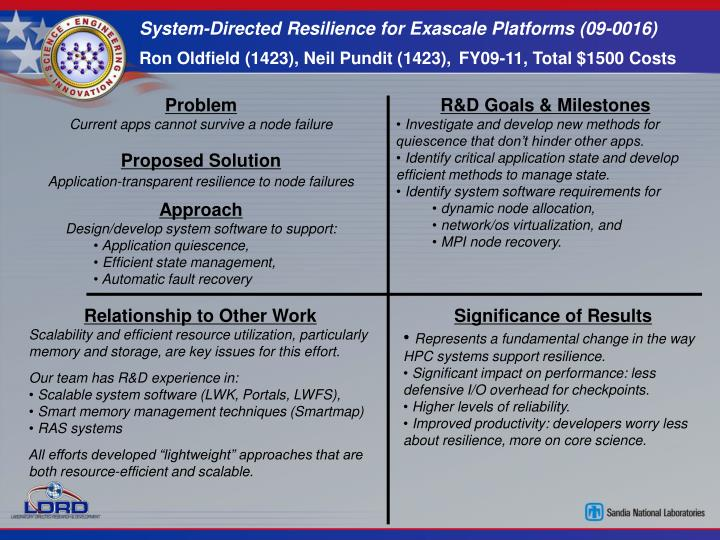 System-Directed Resilience for Exascale Platforms (09-0016)