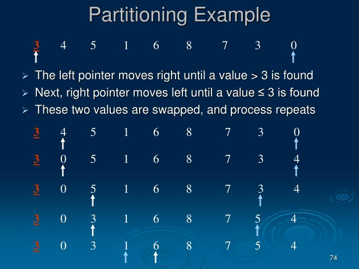 Partitioning Example