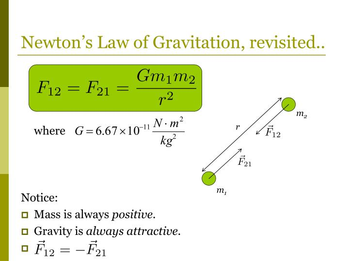 Newton s law of gravitation revisited