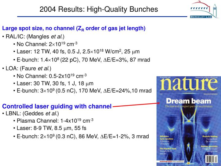 2004 Results: High-Quality Bunches