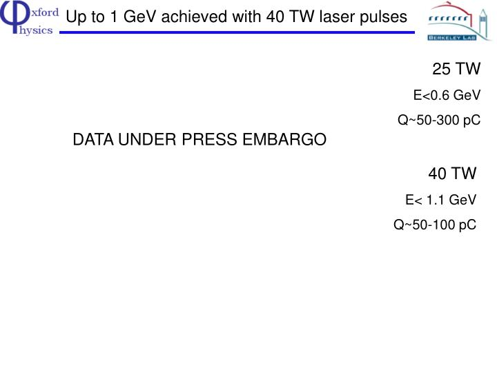 Up to 1 GeV achieved with 40 TW laser pulses