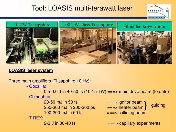 Tool: LOASIS multi-terawatt laser