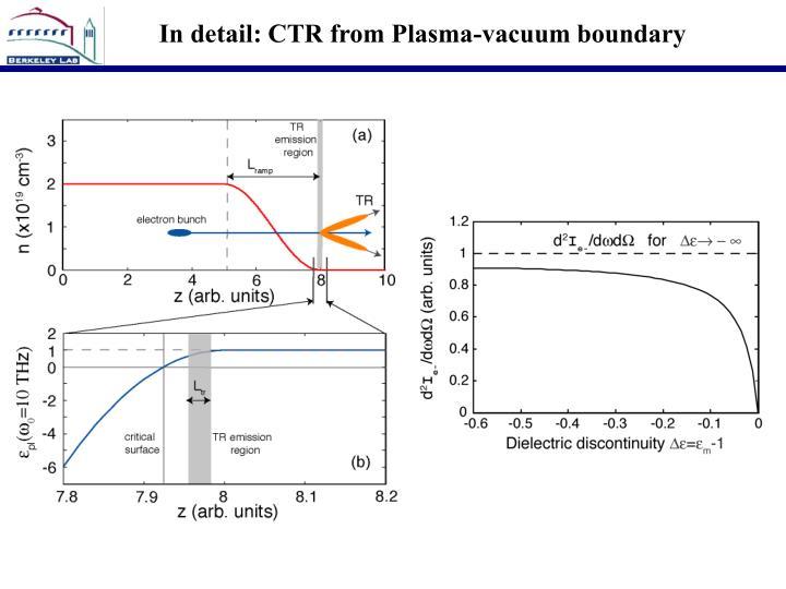 In detail: CTR from Plasma-vacuum boundary